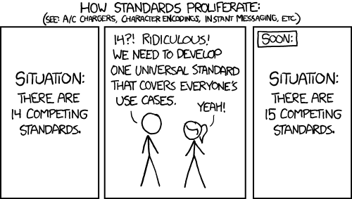 "Image of xkcd cartoon, ""Standards"""